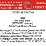 Rainer Maria Latzke ranked in the Russian Artist Federation List of World best Artists