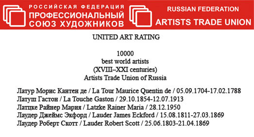 Rainer Maria Latzke ranked in the Russian Artist Federation List of World best Artists