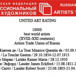 Excerpt of the United Russian Federation of Artists list of the world best aritsts of the last 4 centuries